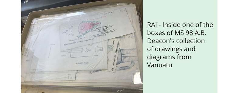 RAI – Inside one of the boxes of MS 98 A.B. Deacon's collection of drawings and diagrams from Vanuatu